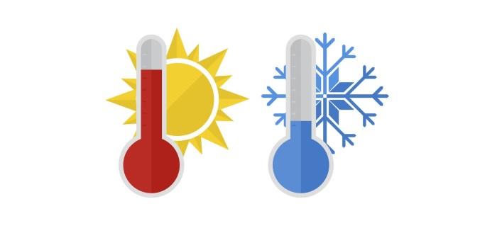 Wat is beter? Warm of koud douchen?